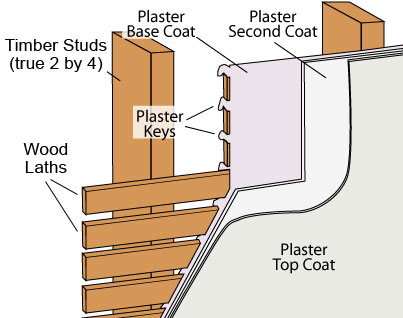 How To Repair Old Plaster - The Craftsman Blog